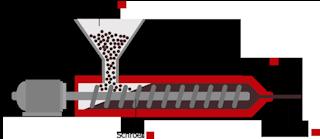 Extruder voor rubber profielen